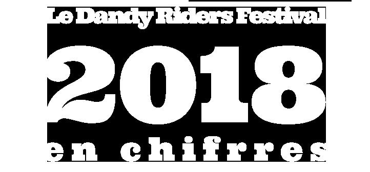 Dandy Riders Festival 2017 en Chiffres